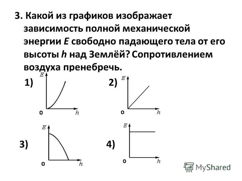 2. Какой из графиков, приведённых на рисунке, показывает зависимость полной энергии Е тела, брошенного под углом к горизонту, от его высоты h над Землёй? Сопротивлением воздуха пренебречь. 1) 2) 3) 4)