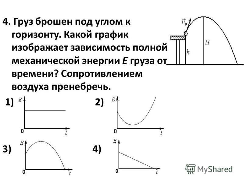 3. Какой из графиков изображает зависимость полной механической энергии Е свободно падающего тела от его высоты h над Землёй? Сопротивлением воздуха пренебречь. 1) 2) 3) 4)