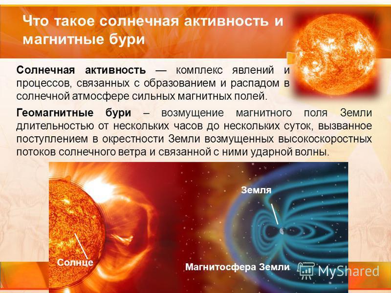 Что такое солнечная активность и магнитные бури Солнечная активность комплекс явлений и процессов, связанных с образованием и распадом в солнечной атмосфере сильных магнитных полей. Геомагнитные бури – возмущение магнитного поля Земли длительностью о