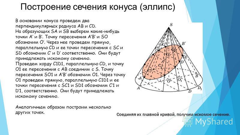 В основании конуса проведем два перпендикулярных радиуса АВ и CD. На образующих SA и SB выберем какие-нибудь точки A и B. Точку пересечения AB и SO обозначим O. Через нее проведем прямую, параллельную CD и ее точки пересечения с SC и SD обозначим C и