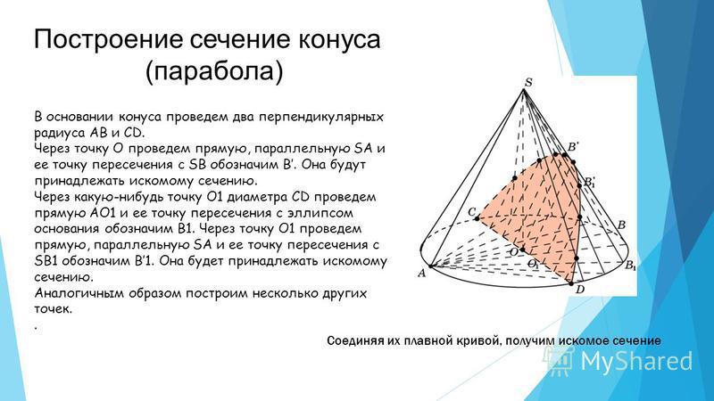 В основании конуса проведем два перпендикулярных радиуса АВ и CD. Через точку O проведем прямую, параллельную SA и ее точку пересечения с SB обозначим B. Она будут принадлежать искомому сечению. Через какую-нибудь точку O1 диаметра CD проведем прямую