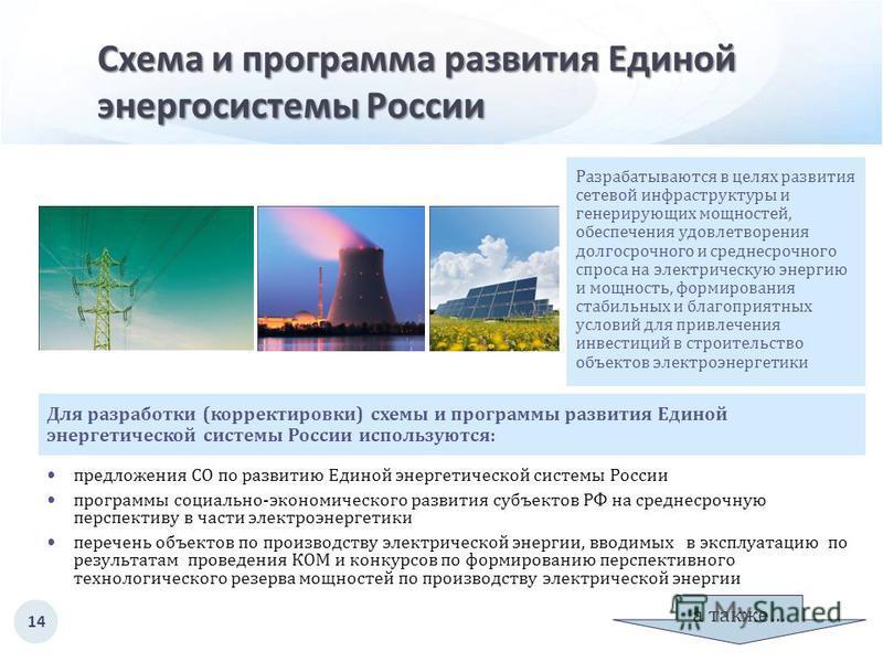 Схема и программа развития Единой энергосистемы России Разрабатываются в целях развития сетевой инфраструктуры и генерирующих мощностей, обеспечения удовлетворения долгосрочного и среднесрочного спроса на электрическую энергию и мощность, формировани