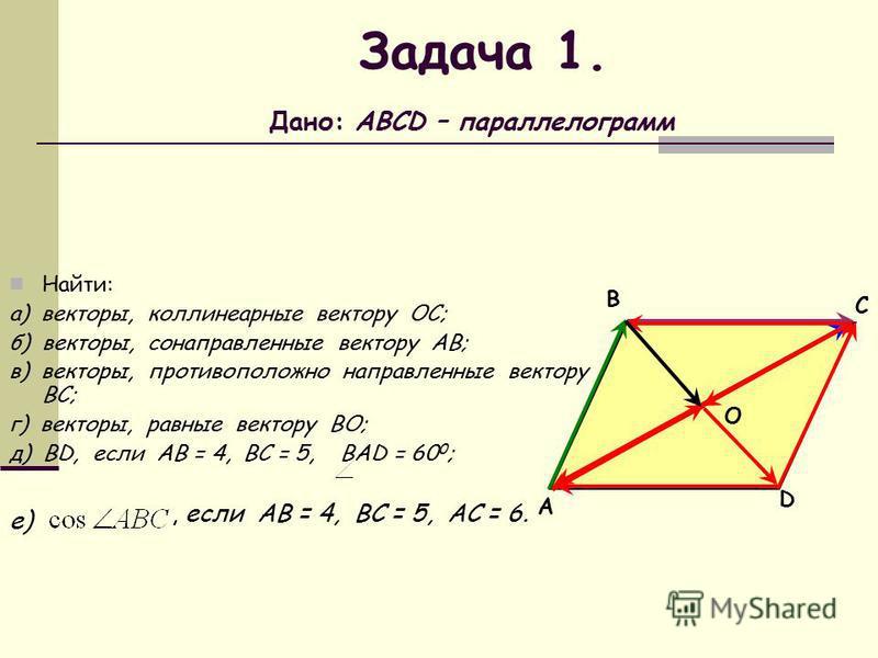 Задача 1. Дано: АВСD – параллелограмм Найти: а) векторы, коллинеарные вектору ОС; б) векторы, сонаправленные вектору АВ; в) векторы, противоположно направленные вектору ВС; г) векторы, равные вектору ВО; д) ВD, если АВ = 4, ВС = 5, ВАD = 60 0 ; А С В
