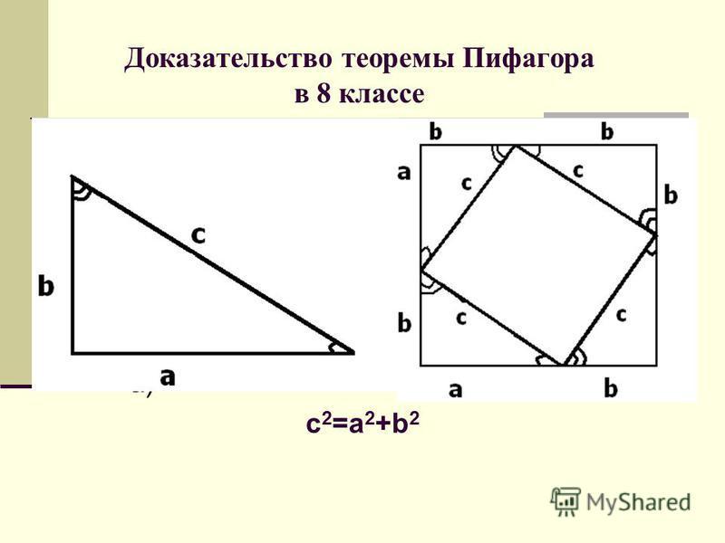 Доказательство теоремы Пифагора в 8 классе а) б) c 2 =a 2 +b 2
