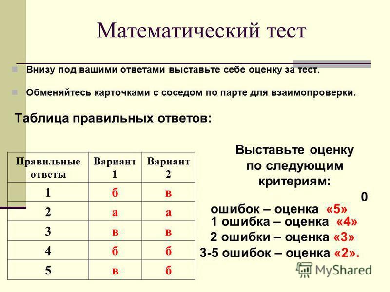 Математический тест Внизу под вашими ответами выставьте себе оценку за тест. Обменяйтесь карточками с соседом по парте для взаимопроверки. Таблица правильных ответов: Выставьте оценку по следующим критериям: 0 ошибок – оценка «5» 1 ошибка – оценка «4