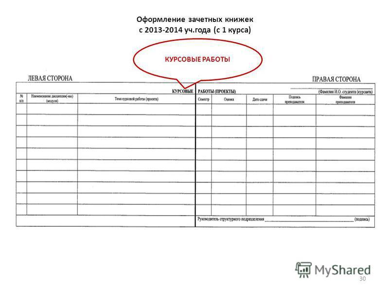 Оформление зачетных книжек с 2013-2014 уч.года (с 1 курса) 30 КУРСОВЫЕ РАБОТЫ