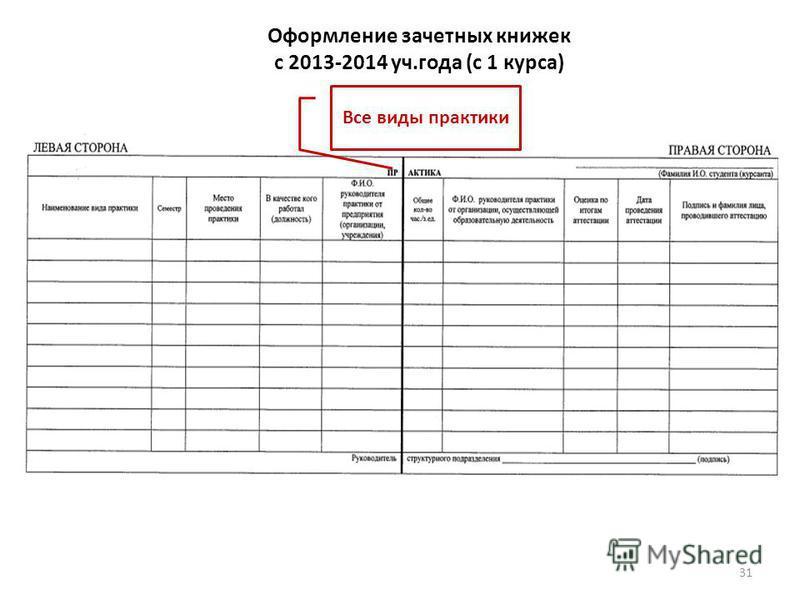Оформление зачетных книжек с 2013-2014 уч.года (с 1 курса) 31 Все виды практики