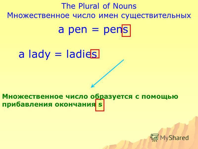 The Plural of Nouns Множественное число имен существительных a pen = pens Множественное число образуется с помощью прибавления окончания s a lady = ladies