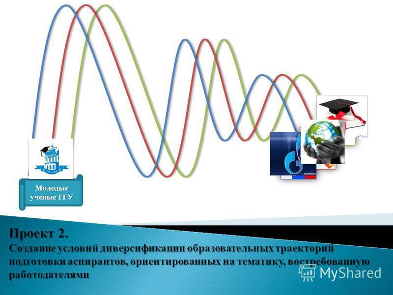 Молодые ученые ТГУ