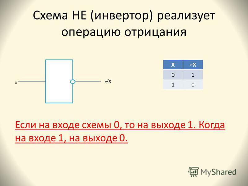 Схема НЕ (инвертор) реализует операцию отрицания Х Если на входе схемы 0, то на выходе 1. Когда на входе 1, на выходе 0. XX 01 10 X