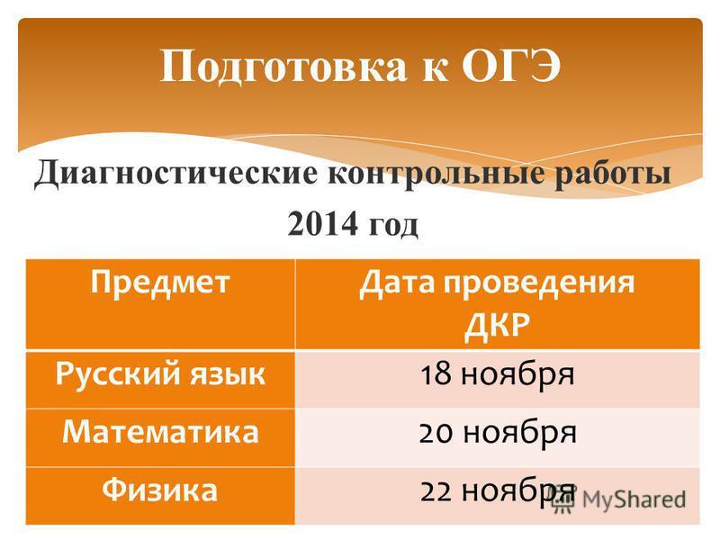 Подготовка к ОГЭ Предмет Дата проведения ДКР Русский язык 18 ноября Математика 20 ноября Физика 22 ноября Диагностические контрольные работы 2014 год