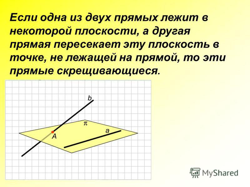 Если одна из двух прямых лежит в некоторой плоскости, а другая прямая пересекает эту плоскость в точке, не лежащей на прямой, то эти прямые скрещивающиеся.