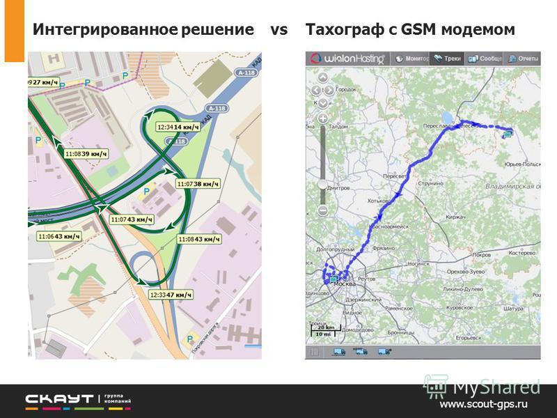 www.scout-gps.ru Интегрированное решение vs Тахограф с GSM модемом