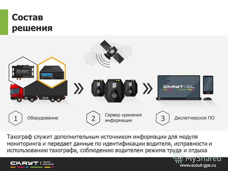 www.scout-gps.ru Состав решения Тахограф служит дополнительным источником информации для модуля мониторинга и передает данные по идентификации водителя, исправности и использованию тахографа, соблюдению водителем режима труда и отдыха