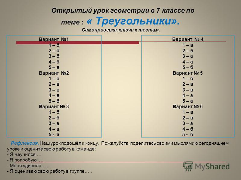 Открытый урок геометрии в 7 классе по теме : « Треугольники». Самопроверка, ключи к тестам. Вариант 1 1 – б 2 – б 3 – б 4 – б 5 – в Вариант 2 1 – б 2 – в 3 – в 4 – в 5 – б Вариант 3 1 – б 2 – б 3 – а 4 – а 5 - а Вариант 4 1 – в 2 – в 3 – а 4 – а 5 –