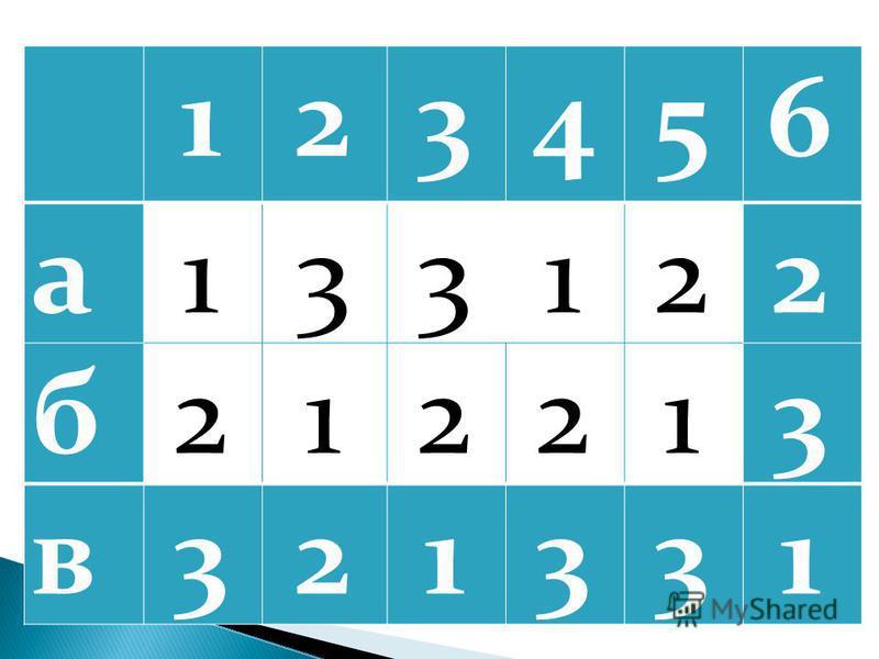 123456 а 133122 б 212213 в 321331