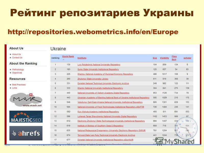 Рейтинг репозиториев Украины http://repositories.webometrics.info/en/Europe