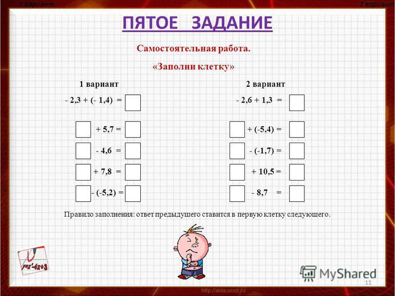 11 ПЯТОЕ ЗАДАНИЕ Самостоятельная работа. «Заполни клетку» 1 вариант.2 вариант. - 2,3 + (- 1,4) = - 2,6 + 1,3 = + 5,7 = + (-5,4) = - 4,6 = - (-1,7) = + 7,8 = + 10,5 = - (-5,2) = - 8,7 = Правило заполнения: ответ предыдущего ставится в первую клетку сл