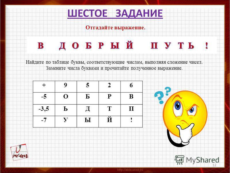12 ШЕСТОЕ ЗАДАНИЕ Отгадайте выражение. Найдите по таблице буквы, соответствующие числам, выполняя сложение чисел. Замените числа буквами и прочитайте полученное выражение. 11,5-5-2-3045,5-1,522,5 +9526 -5ОБРВ -3,5ЬДТП -7УЫЙ!
