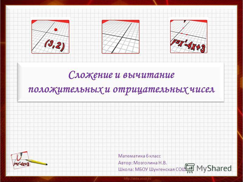 Сложение и вычитание положительных и отрицательных чисел Математика 6 класс Автор: Мозголина Н.В. Школа: МБОУ Шунгенская СОШ