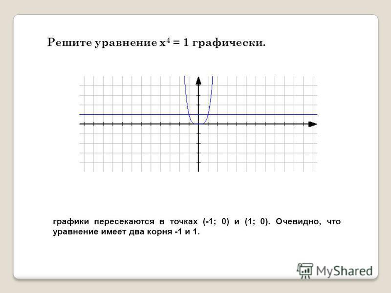 Решите уравнение х 4 = 1 графически. графики пересекаются в точках (-1; 0) и (1; 0). Очевидно, что уравнение имеет два корня -1 и 1.