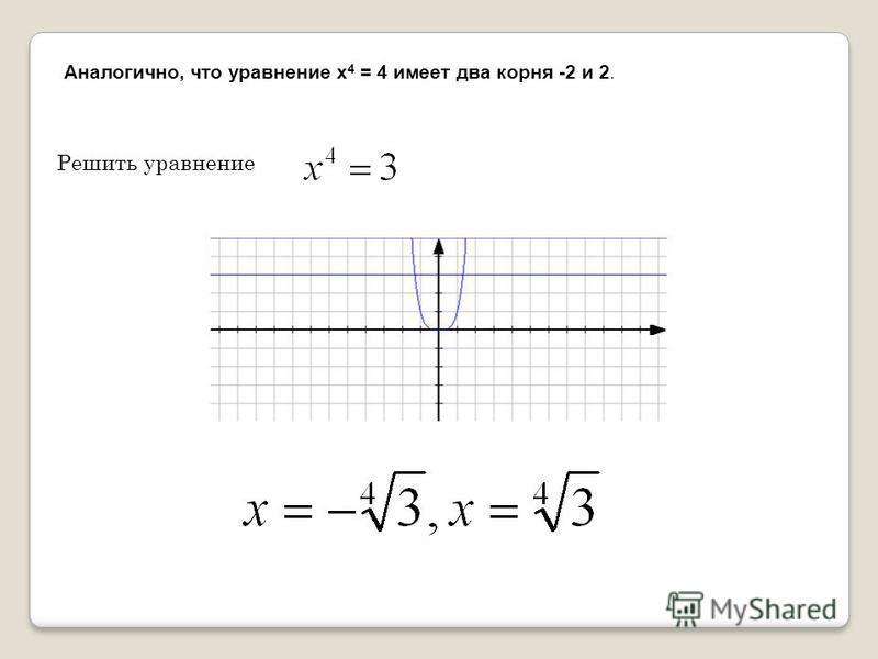 Аналогично, что уравнение х 4 = 4 имеет два корня -2 и 2. Решить уравнение