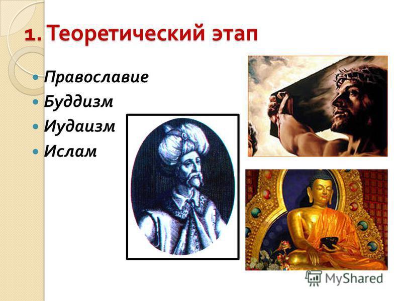 1. Теоретический этап Православие Буддизм Иудаизм Ислам