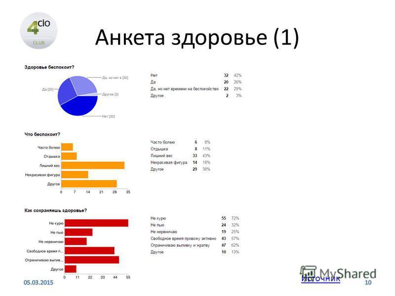 Анкета здоровье (1) Источник 05.03.201510