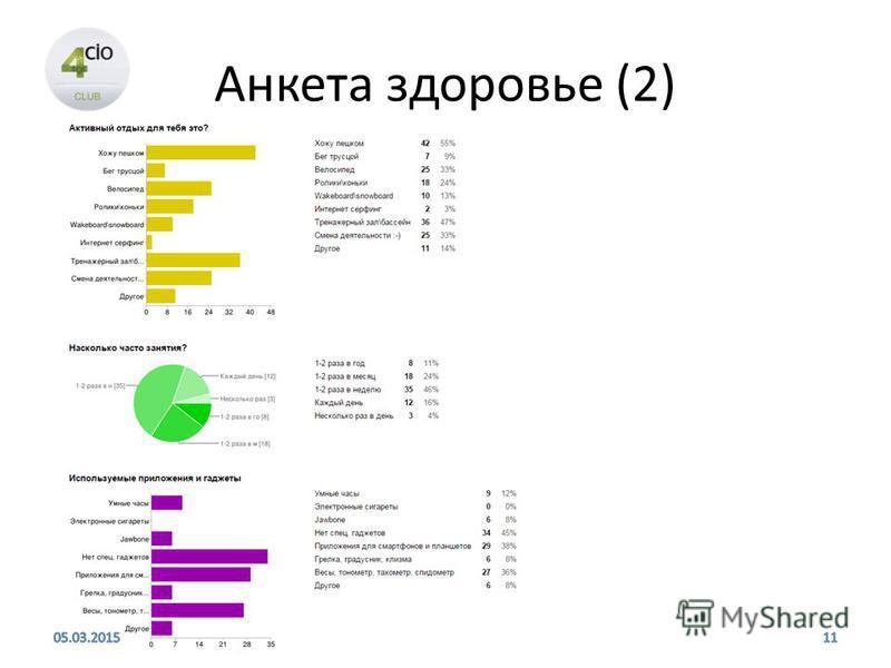 Анкета здоровье (2) 05.03.201511