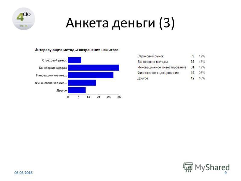 Анкета деньги (3) 05.03.20159
