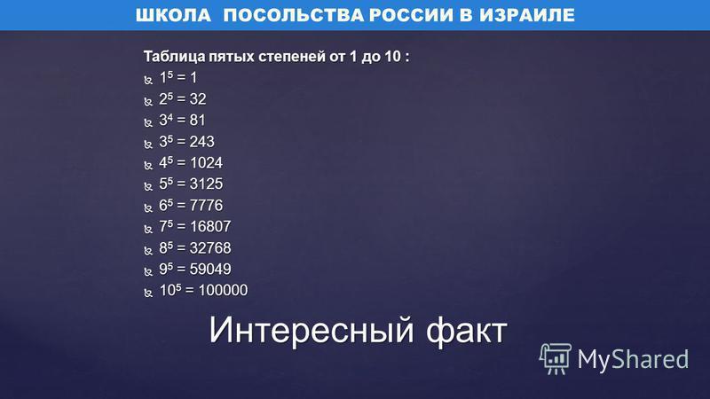 Таблица пятых степеней от 1 до 10 : 1 5 = 1 1 5 = 1 2 5 = 32 2 5 = 32 3 4 = 81 3 4 = 81 3 5 = 243 3 5 = 243 4 5 = 1024 4 5 = 1024 5 5 = 3125 5 5 = 3125 6 5 = 7776 6 5 = 7776 7 5 = 16807 7 5 = 16807 8 5 = 32768 8 5 = 32768 9 5 = 59049 9 5 = 59049 10 5