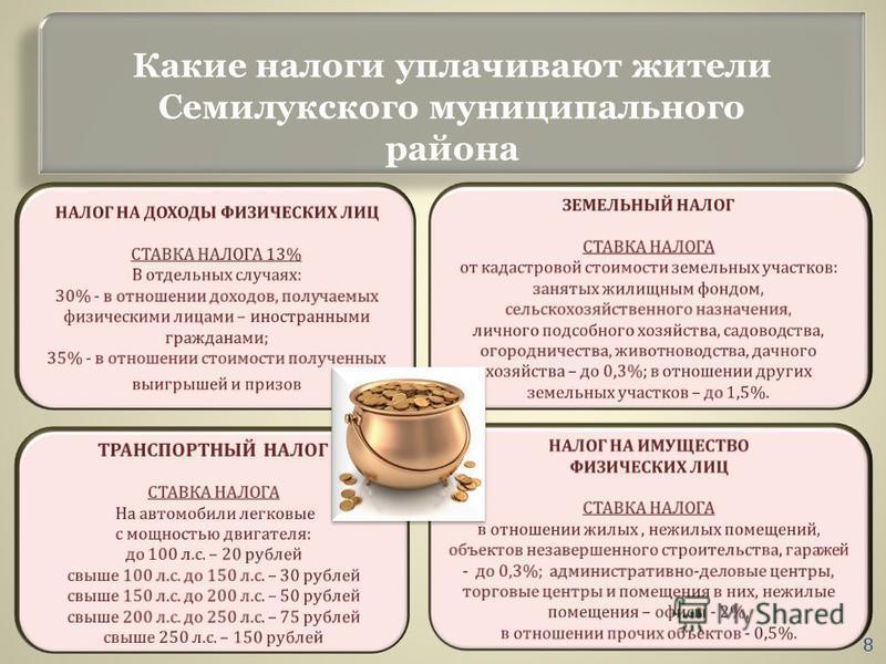 Какие налоги уплачивают жители Семилукского муниципального района 8