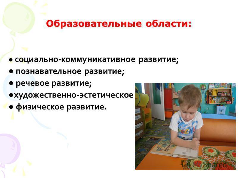 Образовательные области: социально коммуникативное развитие; познавательное развитие; речевое развитие; художественно эстетическое развитие; физическое развитие.