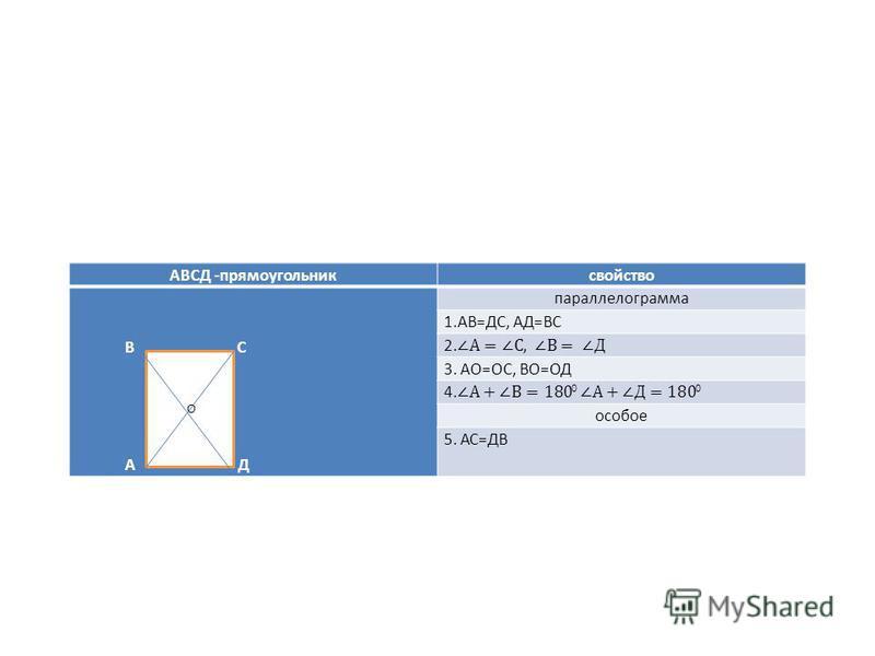 АВСД -прямоугольник свойство В С А Д параллелограмма 1.АВ=ДС, АД=ВС 3. АО=ОС, ВО=ОД особое 5. АС=ДВ О