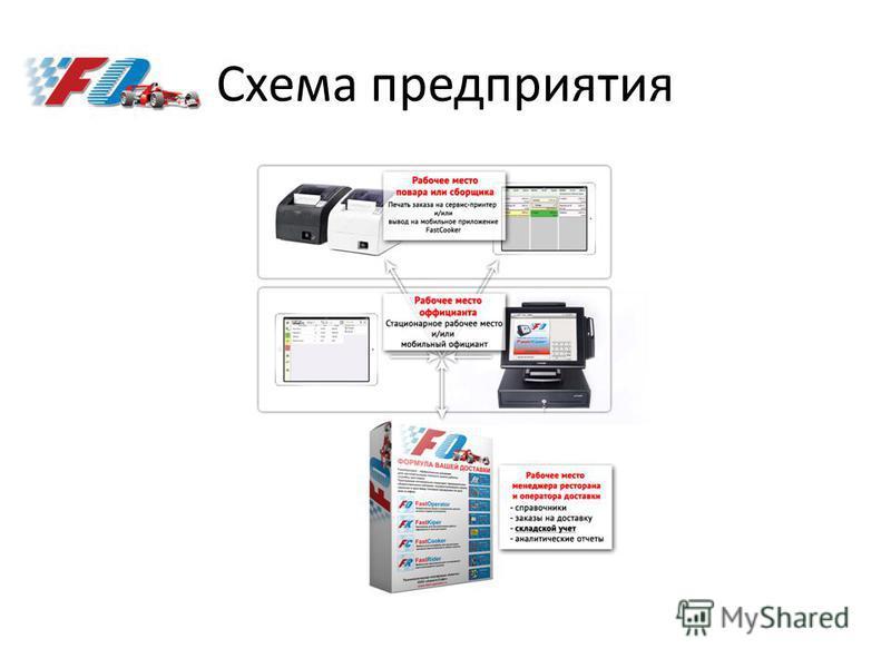 Схема предприятия