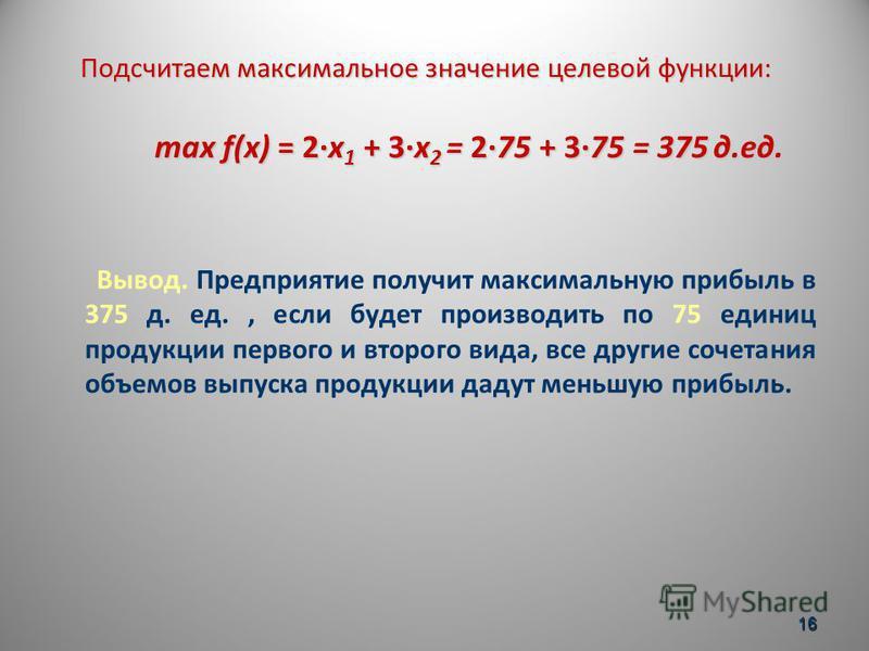 Подсчитаем максимальное значение целевой функции: max f(x) = 2·x 1 + 3·x 2 = 2·75 + 3·75 = 375 д.ед. Вывод. Предприятие получит максимальную прибыль в 375 д. ед., если будет производить по 75 единиц продукции первого и второго вида, все другие сочета