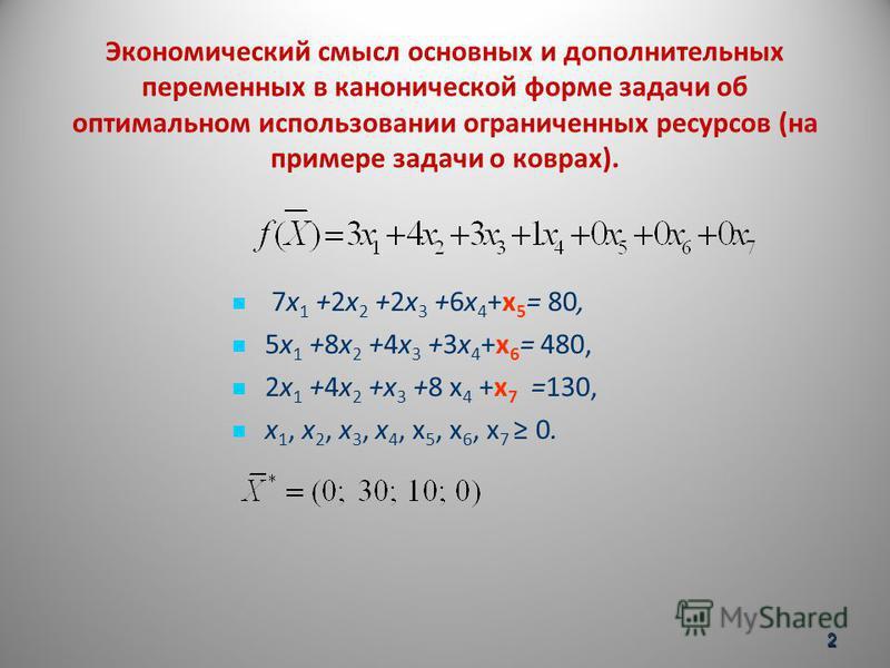 Экономический смысл основных и дополнительных переменных в канонической форме задачи об оптимальном использовании ограниченных ресурсов (на примере задачи о коврах). 7x 1 +2x 2 +2x 3 +6x 4 +х 5 = 80, 5x 1 +8x 2 +4x 3 +3x 4 +х 6 = 480, 2x 1 +4x 2 +x 3