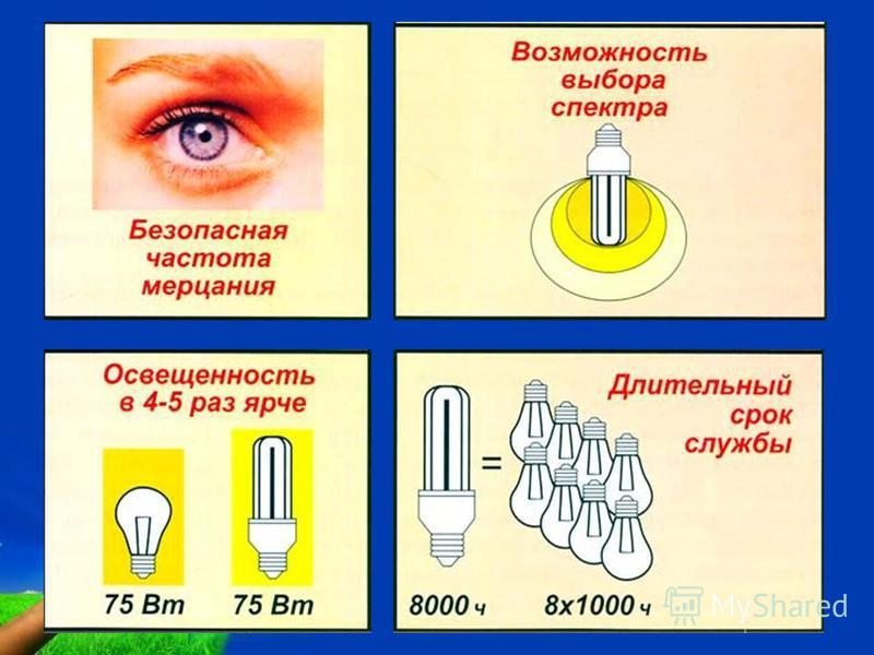 Что такое энергосберегающие лампы http://altern-energy.com.ua/chto-takoe-energosberegayuschie-lampy/