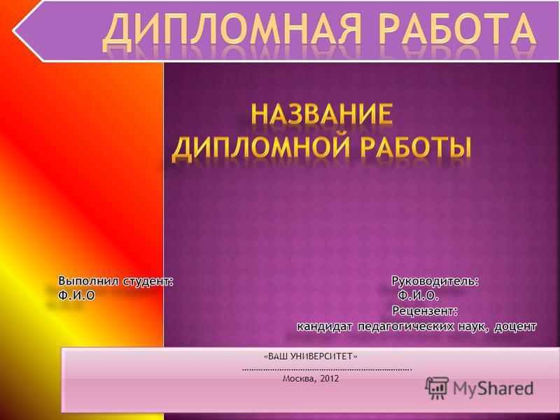 Презентация на тему Актуальность дипломной работы Цели и задачи  2 Актуальность дипломной работы