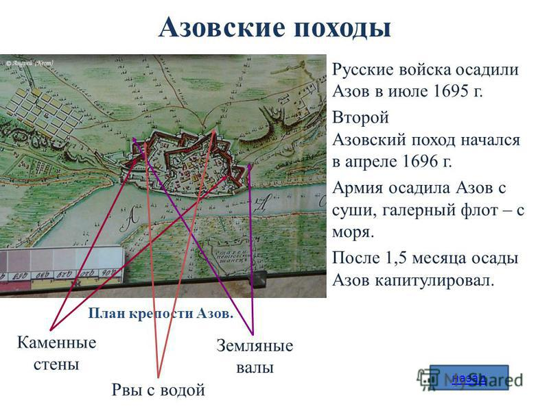 Азовские походы Русские войска осадили Азов в июле 1695 г. Второй Азовский поход начался в апреле 1696 г. Армия осадила Азов с суши, галерный флот – с моря. После 1,5 месяца осады Азов капитулировал. План крепости Азов. Каменные стены Земляные валы Р