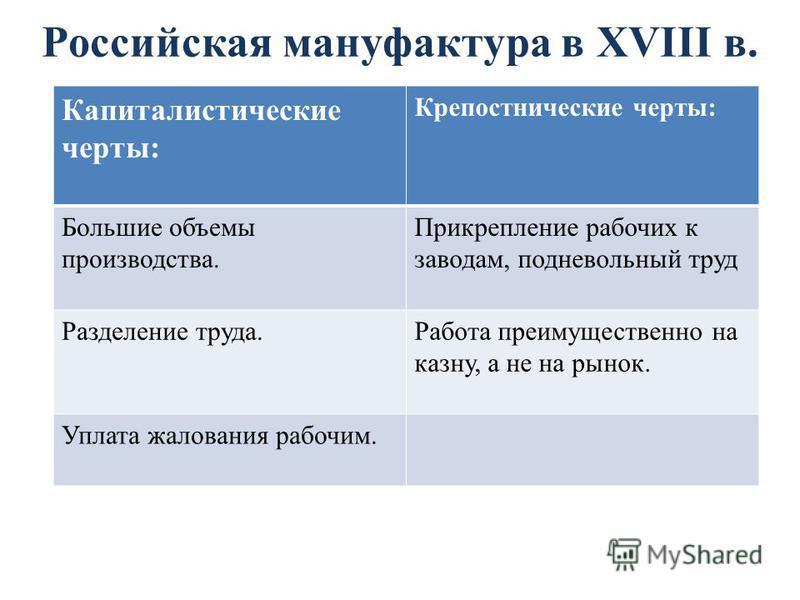Российская мануфактура в XVIII в. Капиталистические черты: Крепостнические черты: Большие объемы производства. Прикрепление рабочих к заводам, подневольный труд Разделение труда.Работа преимущественно на казну, а не на рынок. Уплата жалования рабочим