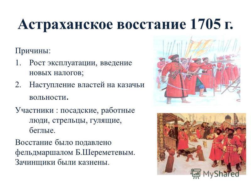 Астраханское восстание 1705 г. Причины: 1. Рост эксплуатации, введение новых налогов; 2. Наступление властей на казачьи вольности. Участники : посадские, работные люди, стрельцы, гулящие, беглые. Восстание было подавлено фельдмаршалом Б.Шереметевым.