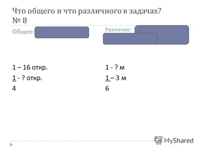 Что общего и что различного в задачах ? 8 Общее : задачи с долями. Различие : 1) нахождение доли числа ; 2) нахождение числа по доле 1 – 16 откр. 1 - ? откр. 4 1 - ? м 1 – 3 м 6