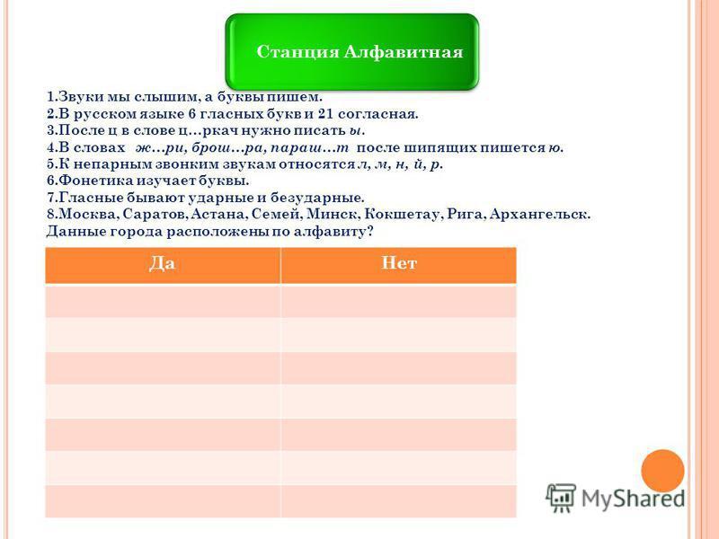 Станция Алфавитная 1. Звуки мы слышим, а буквы пишуем. 2. В русском языке 6 гласных букв и 21 согласная. 3. После ц в слове ц…ркач нужно писать ы. 4. В словах ж…ри, брошь…ра, параш…т после шипящих пишуется ю. 5. К непарным звонким звукам относятся л,