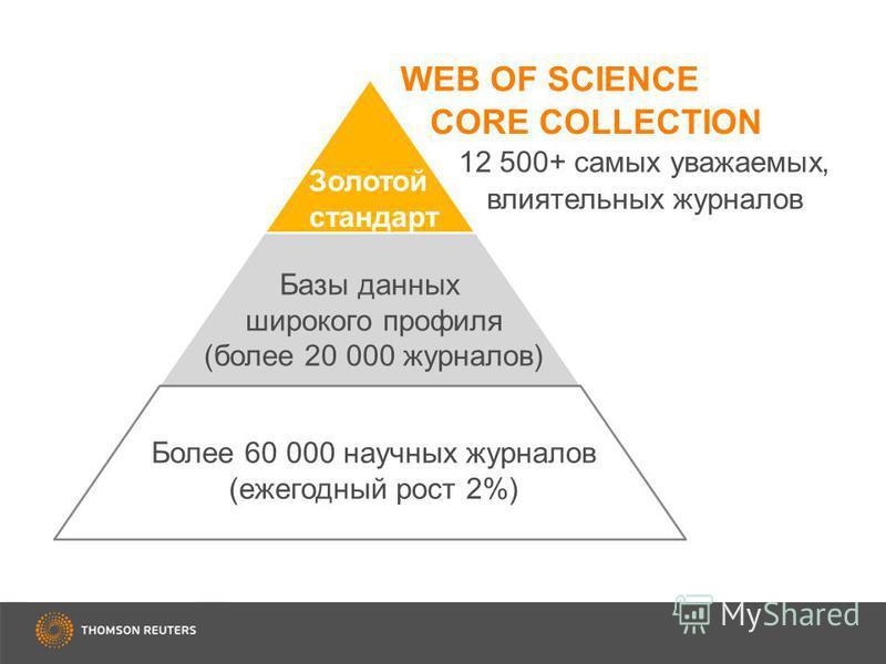 12 500+ самых уважаемых, WEB OF SCIENCE CORE COLLECTION влиятельных журналов Более 60 000 научных журналов (ежегодный рост 2%) Базы данных широкого профиля (более 20 000 журналов) Золотой стандарт