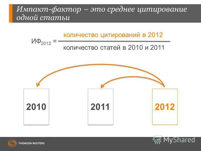 Импакт-фактор – это среднее цитирование одной статьи 201020112012 ИФ 2012 = количество цитирований в 2012 количество статей в 2010 и 2011