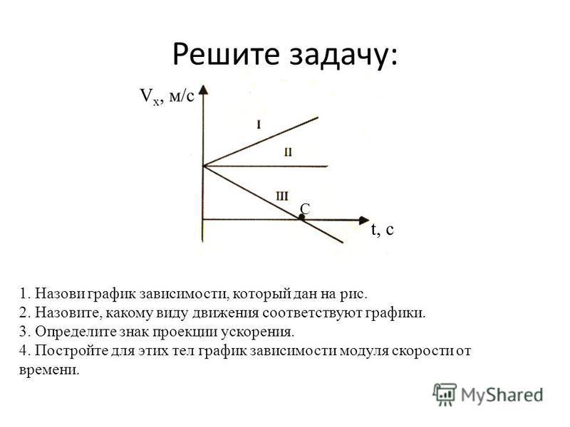 Решите задачу: 1. Назови график зависимости, который дан на рис. 2. Назовите, какому виду движения соответствуют графики. 3. Определите знак проекции ускорения. 4. Постройте для этих тел график зависимости модуля скорости от времени. V х, м/с t, c C