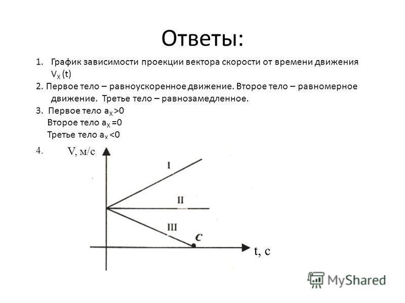 Ответы: 1. График зависимости проекции вектора скорости от времени движения V X (t) 2. Первое тело – равноускоренное движение. Второе тело – равномерное движение. Третье тело – равнозамедленное. 3. Первое тело а X >0 Второе тело а X =0 Третье тело а