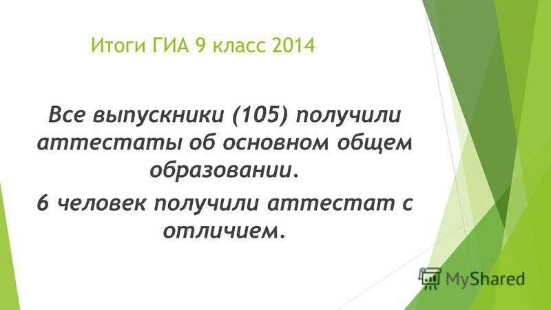 Итоги ГИА 9 класс 2014 Все выпускники (105) получили аттестаты об основном общем образовании. 6 человек получили аттестат с отличием.