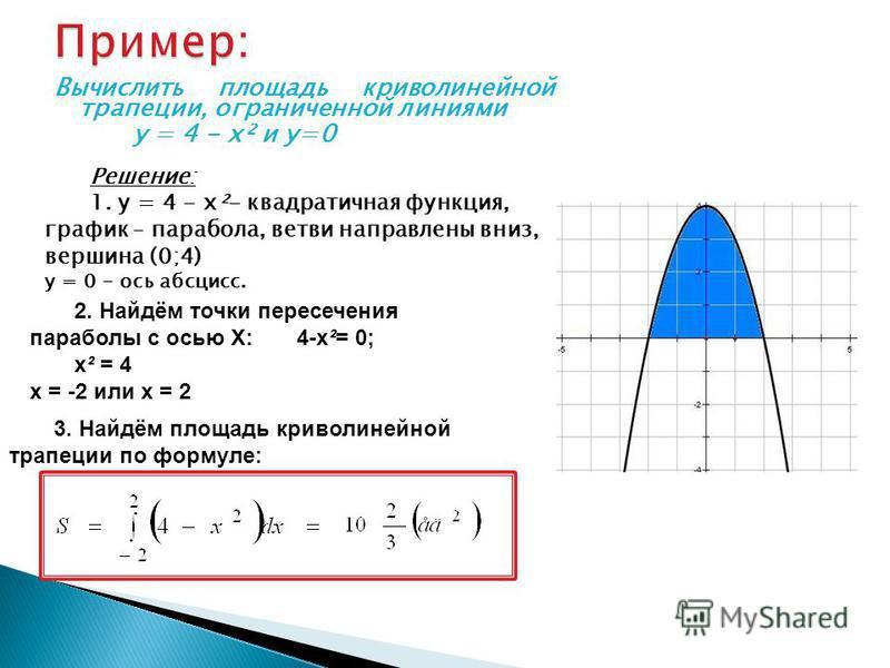 Вычислить площадь криволинейной трапеции, ограниченной линиями у = 4 - х² и у=0 Решение: 1. у = 4 - х²- квадратичная функция, график – парабола, ветви направлены вниз, вершина (0;4) у = 0 - ось абсцисс. 2. Найдём точки пересечения параболы с осью Х:4